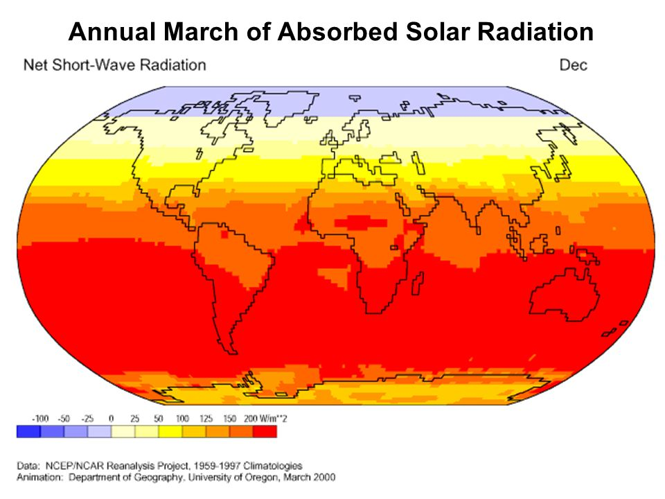 Annual March of Absorbed Solar Radiation