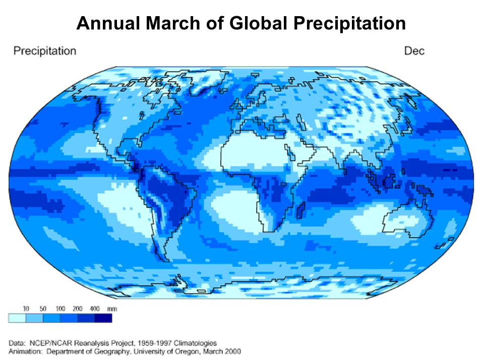 Annual March of Global Precipitation