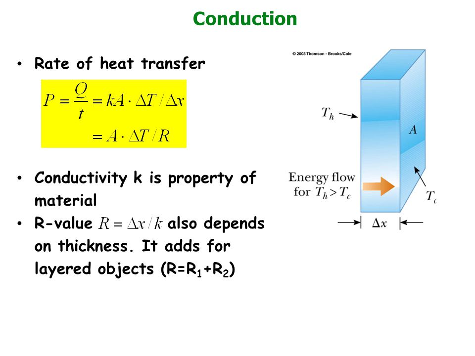 Conduction Rate of heat transfer Conductivity k is property of