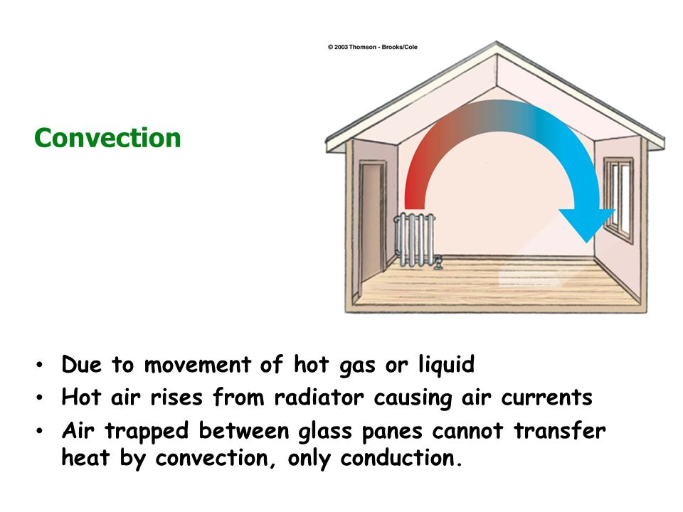 Convection Due to movement of hot gas or liquid