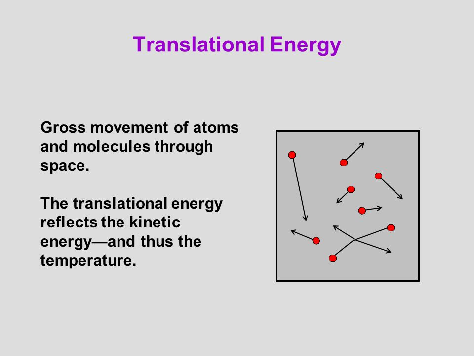 Translational Energy Gross movement of atoms and molecules through space.