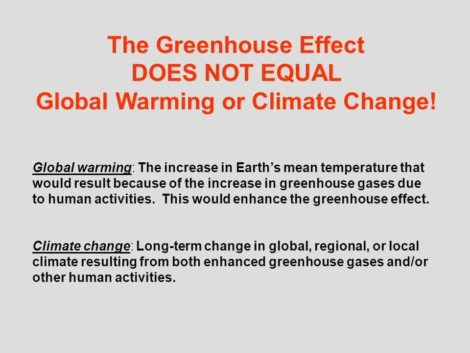 Global Warming or Climate Change!
