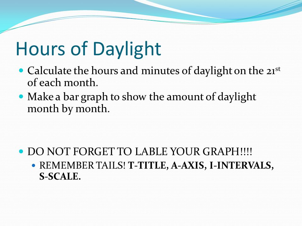 Hours of Daylight Calculate the hours and minutes of daylight on the 21st of each month.
