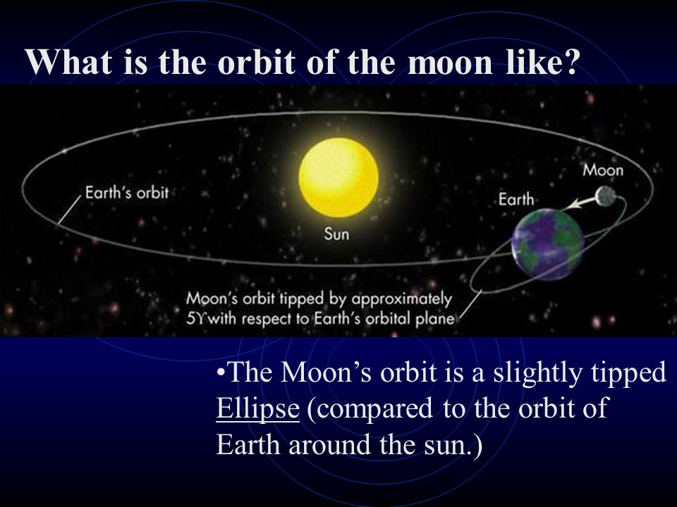 What is the orbit of the moon like