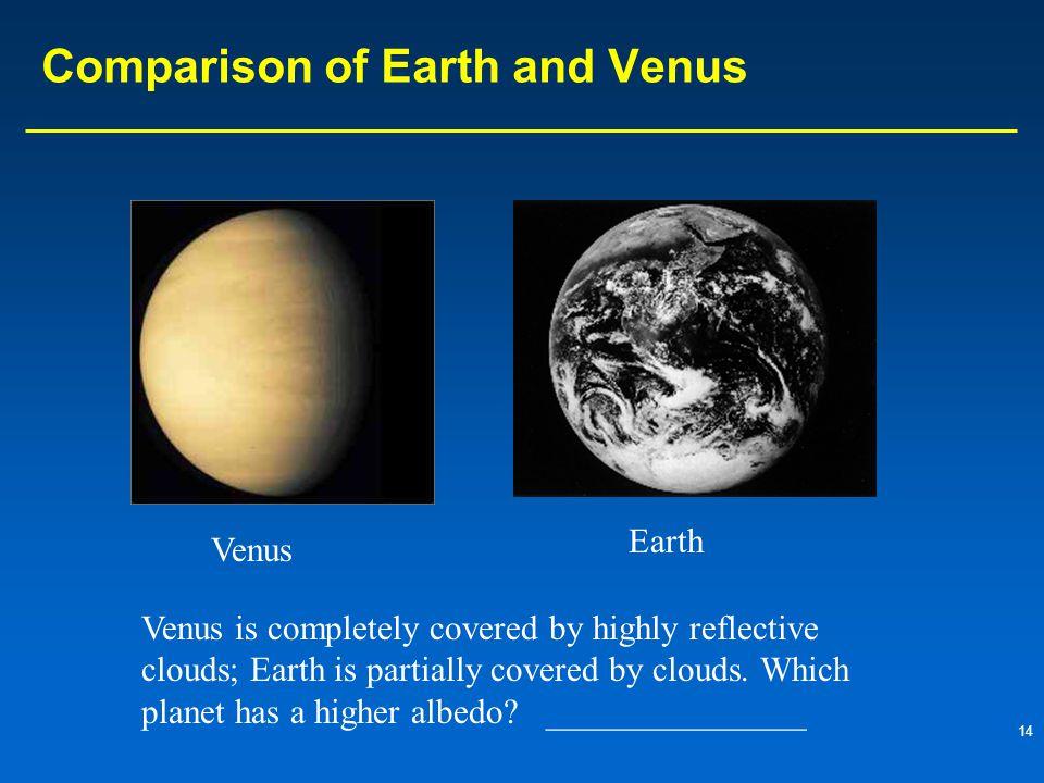 Comparison of Earth and Venus