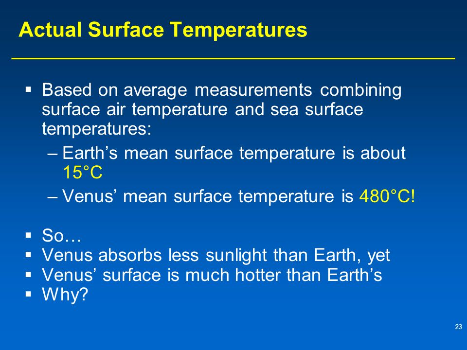 Actual Surface Temperatures