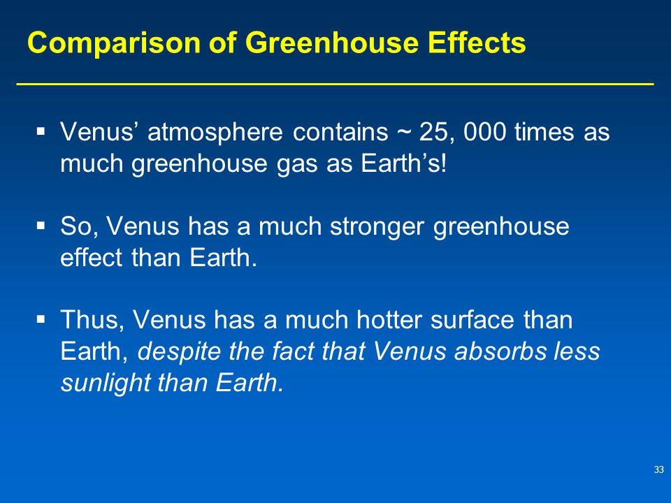 Comparison of Greenhouse Effects