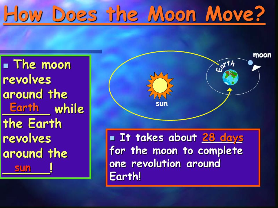 How Does the Moon Move moon. The moon revolves around the ______ while the Earth revolves around the ______!