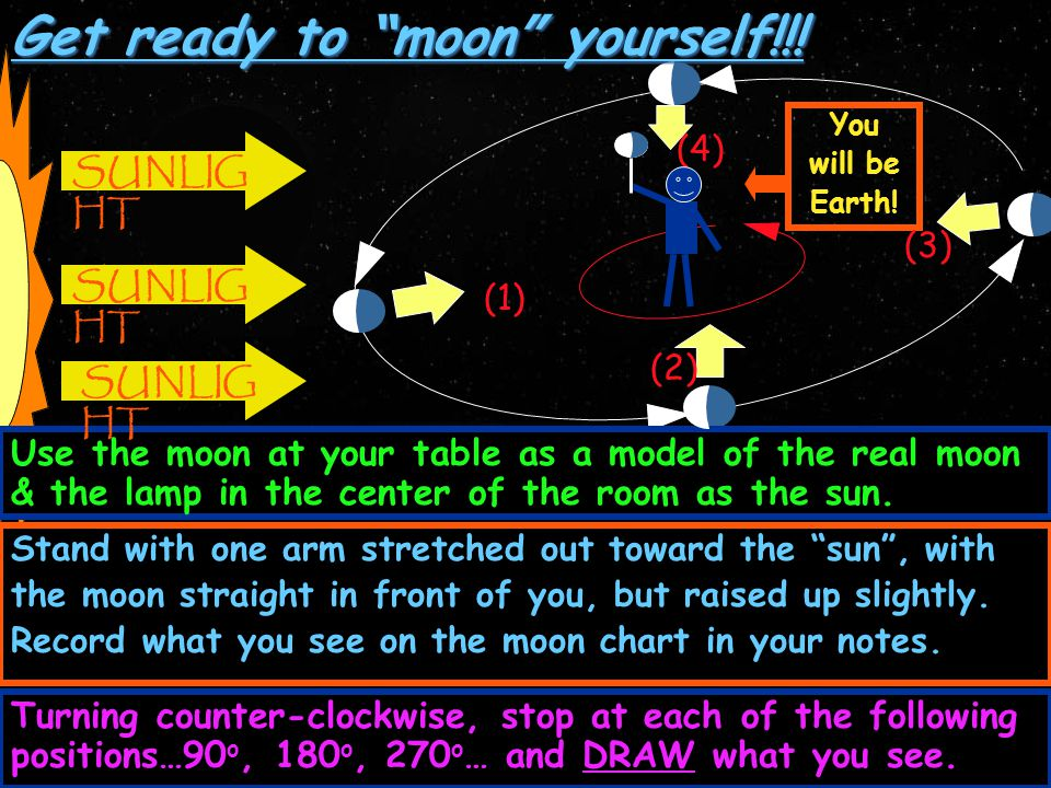 Get ready to moon yourself!!!