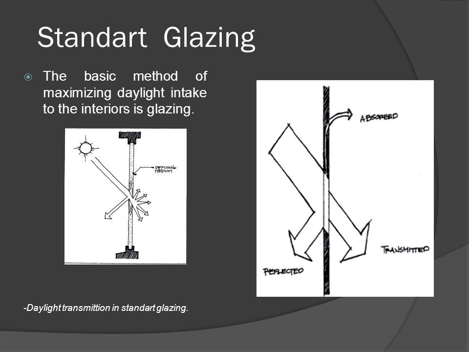 Standart Glazing The basic method of maximizing daylight intake to the interiors is glazing.