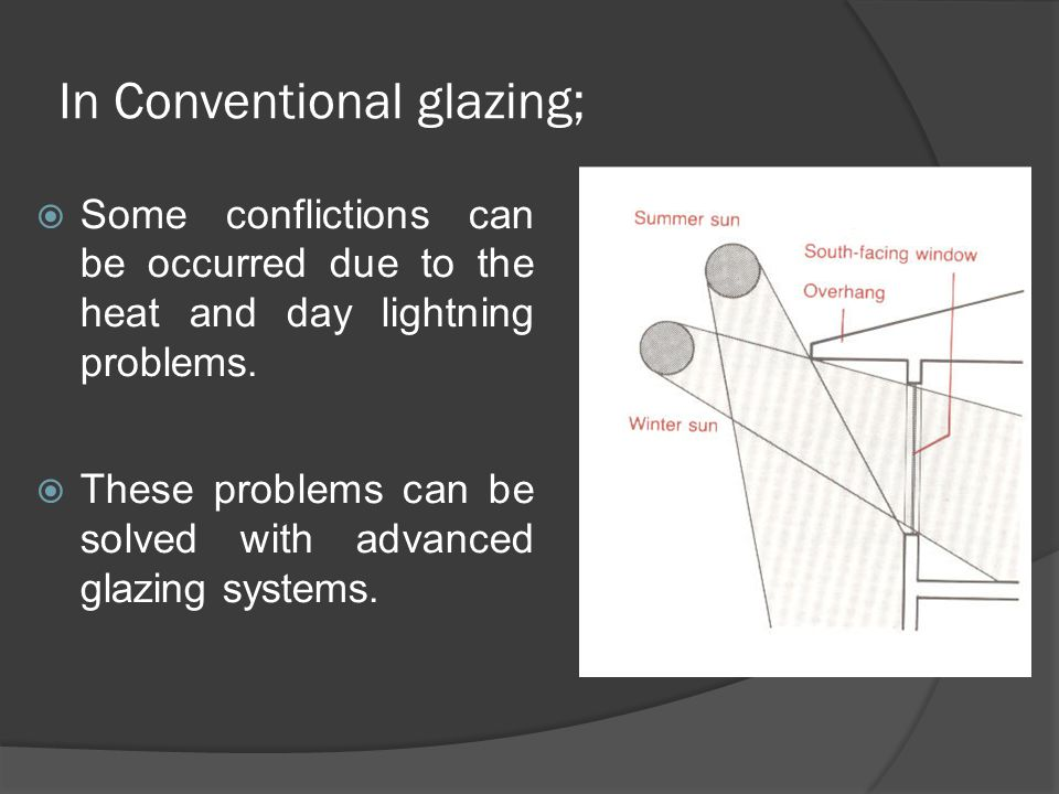 In Conventional glazing;