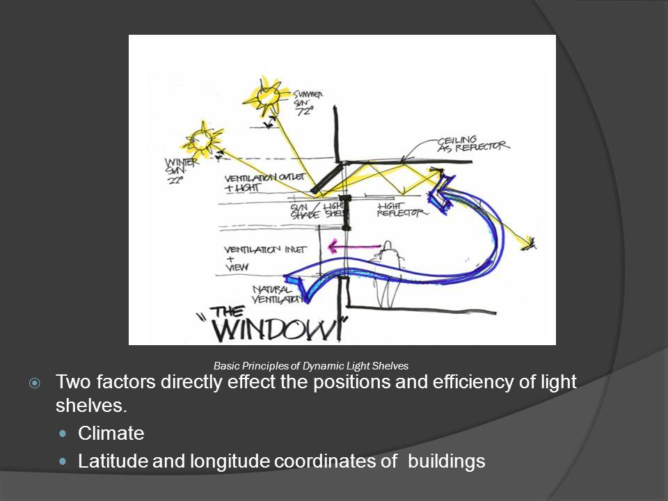 Basic Principles of Dynamic Light Shelves
