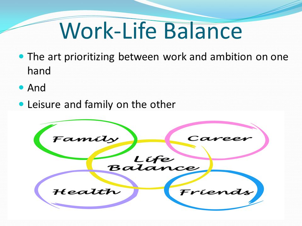 Work-Life Balance The art prioritizing between work and ambition on one hand.