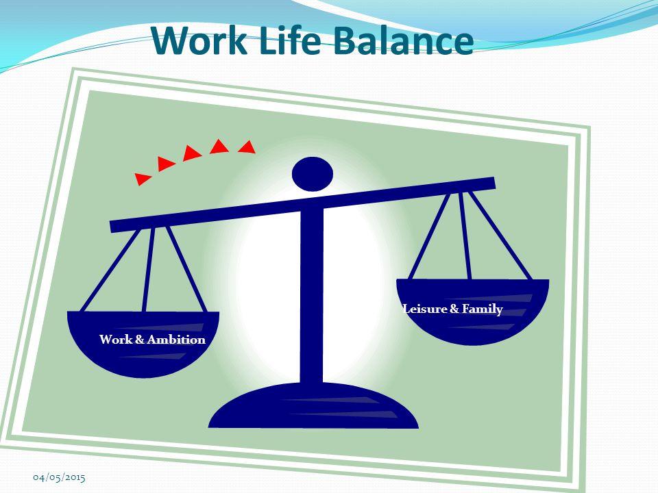 Work Life Balance Leisure & Family Work & Ambition 14/04/2017