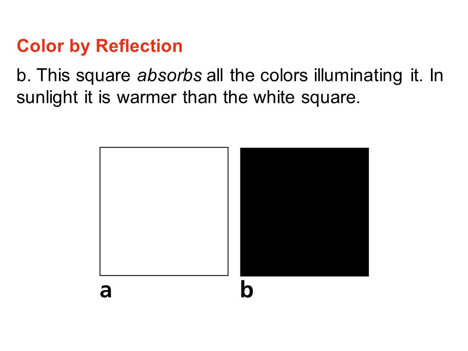 Color by Reflection b. This square absorbs all the colors illuminating it.