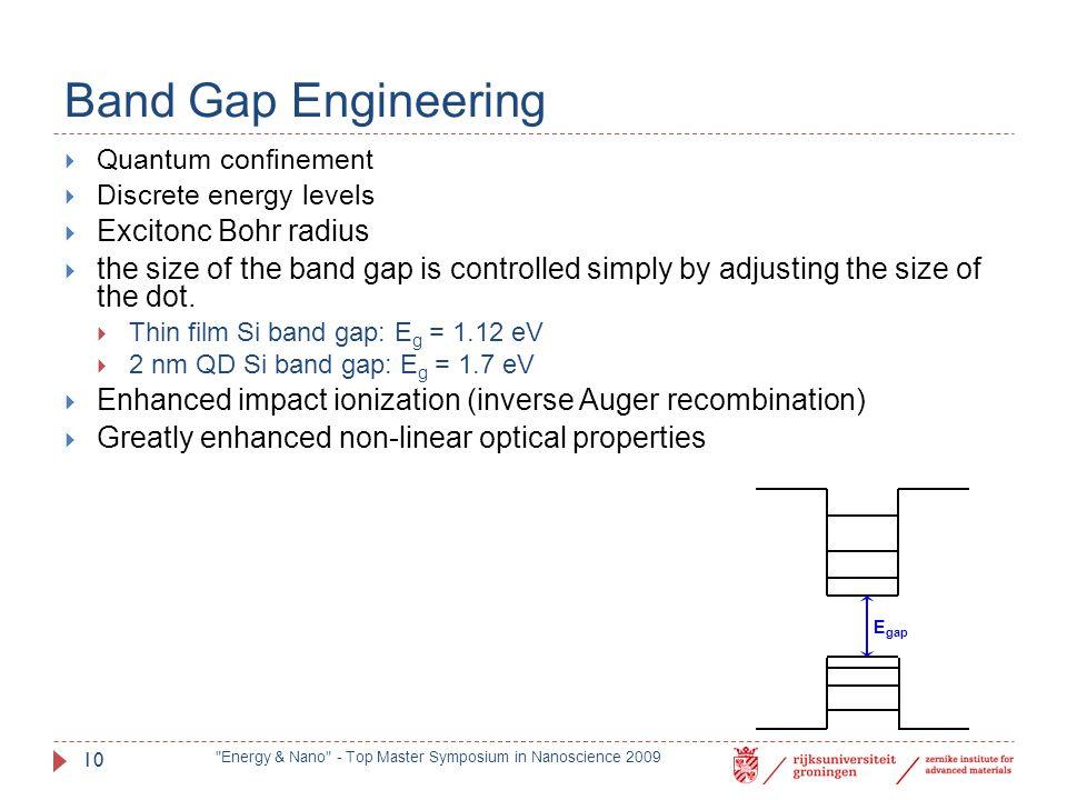 Band Gap Engineering Excitonc Bohr radius
