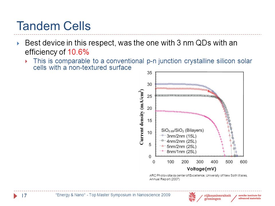 Tandem Cells Best device in this respect, was the one with 3 nm QDs with an efficiency of 10.6%
