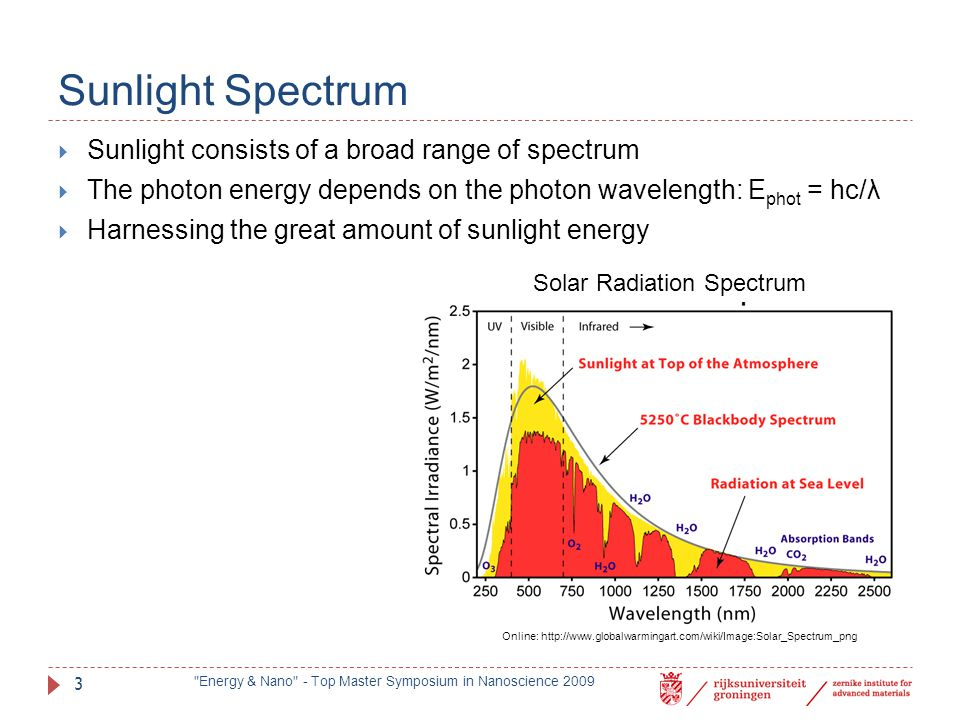 Sunlight Spectrum Sunlight consists of a broad range of spectrum