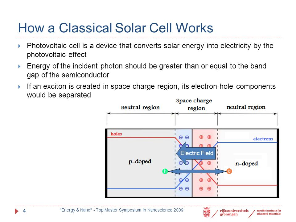 How a Classical Solar Cell Works