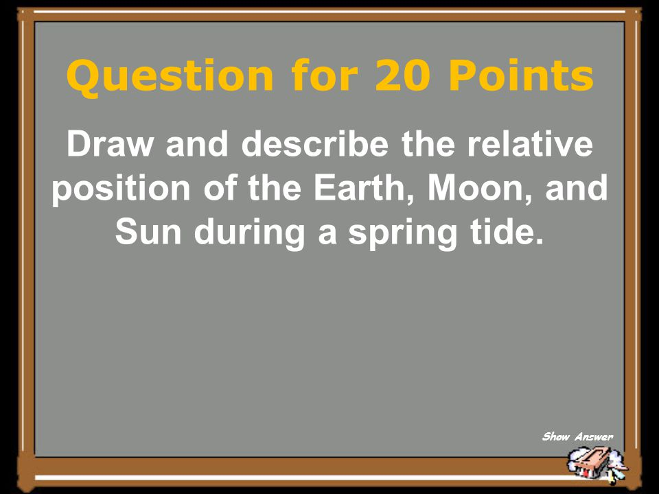 Question for 20 Points Draw and describe the relative position of the Earth, Moon, and Sun during a spring tide.