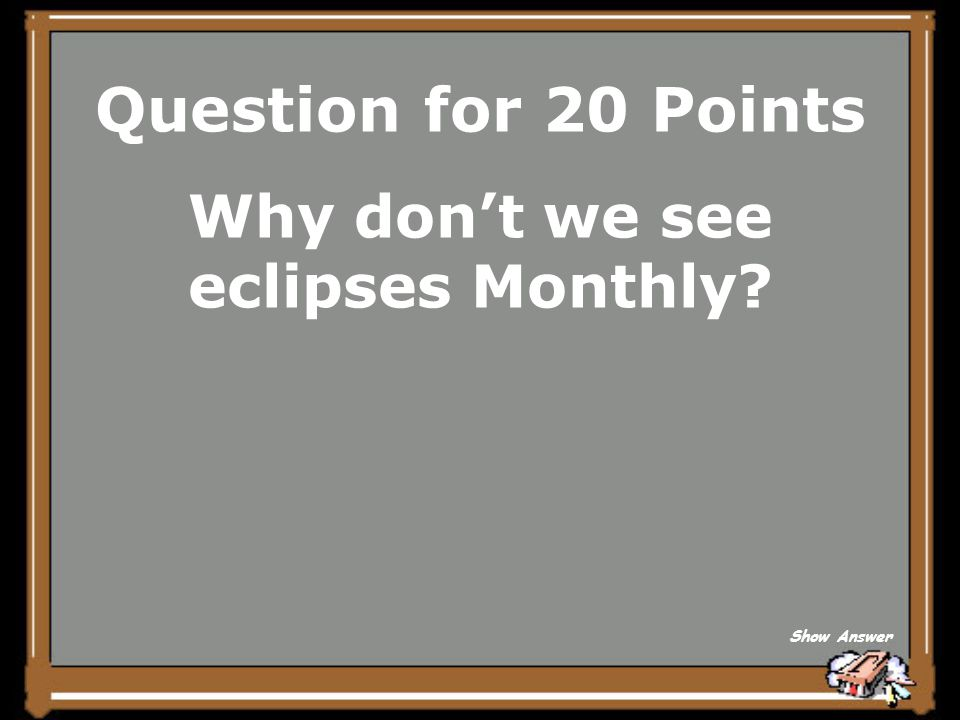 Why don't we see eclipses Monthly