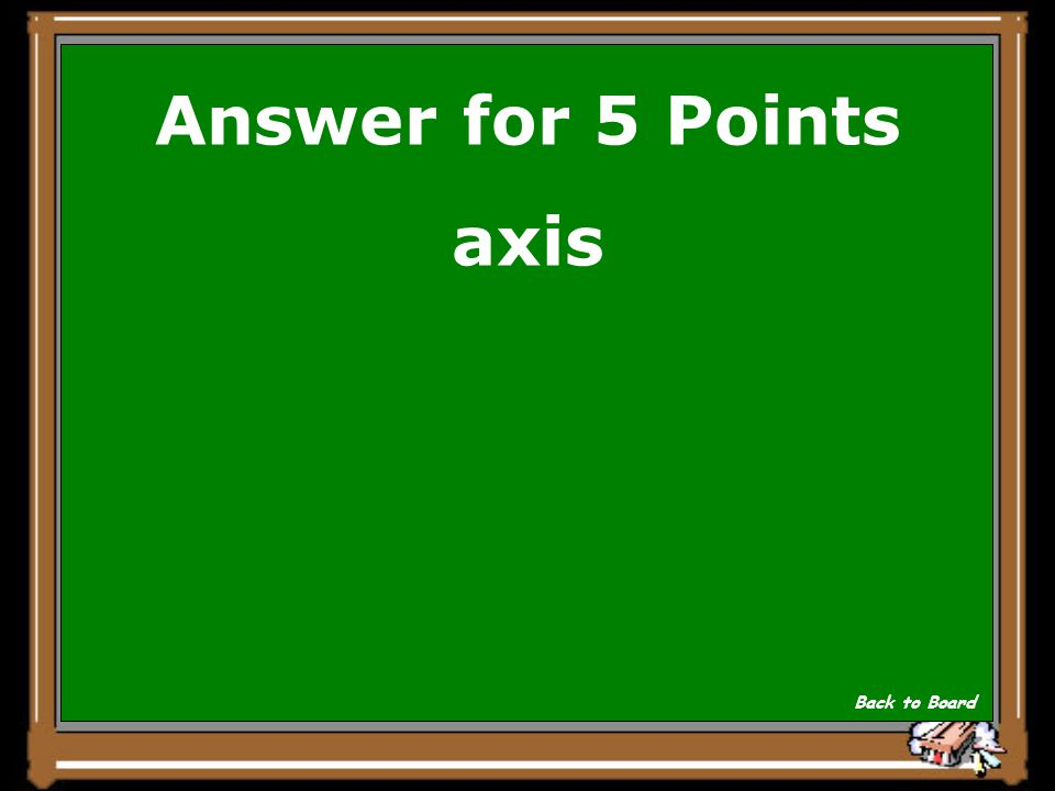 Answer for 5 Points axis Back to Board
