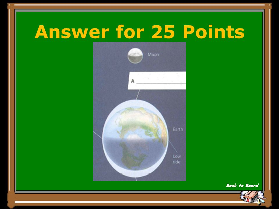 Answer for 25 Points Back to Board