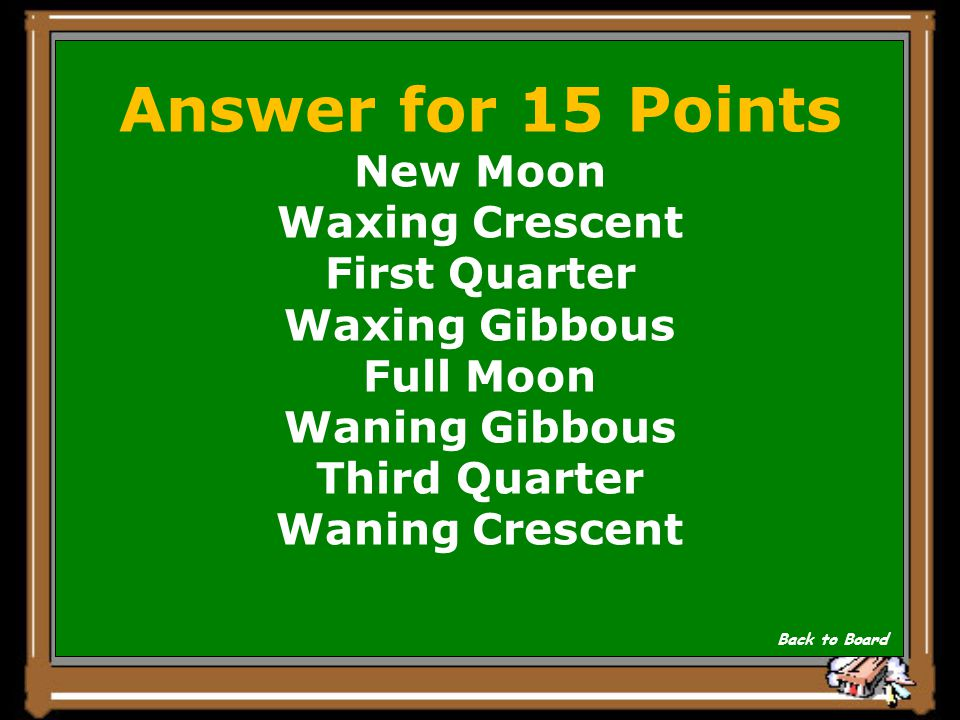 Answer for 15 Points New Moon Waxing Crescent First Quarter
