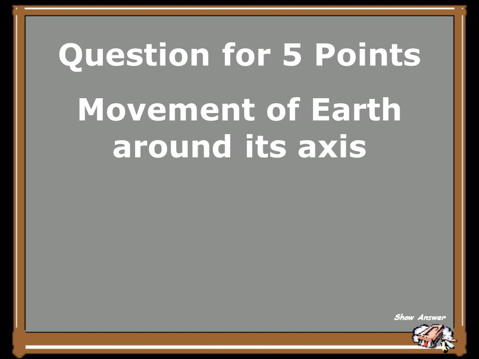 Movement of Earth around its axis