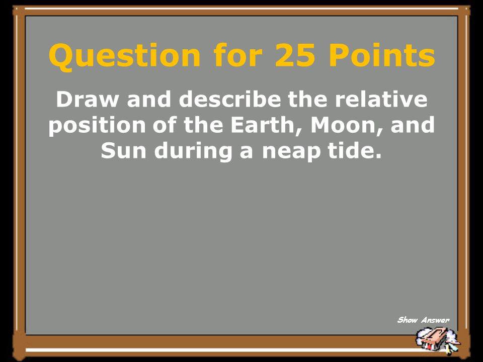 Question for 25 Points Draw and describe the relative position of the Earth, Moon, and Sun during a neap tide.