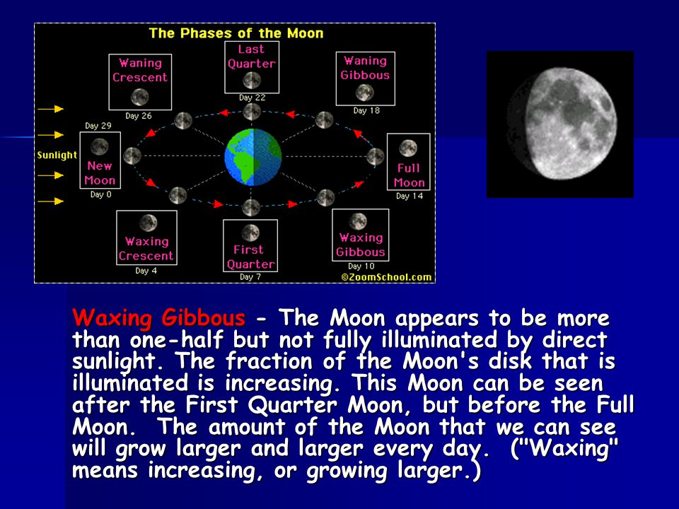 Waxing Gibbous - The Moon appears to be more than one-half but not fully illuminated by direct sunlight.