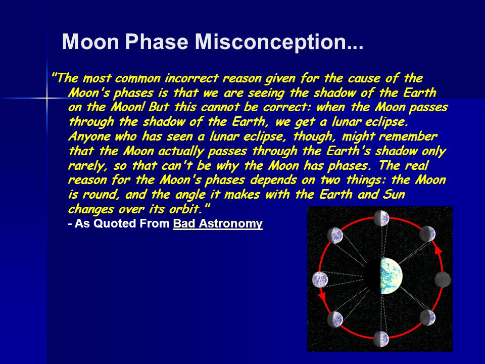 Moon Phase Misconception...