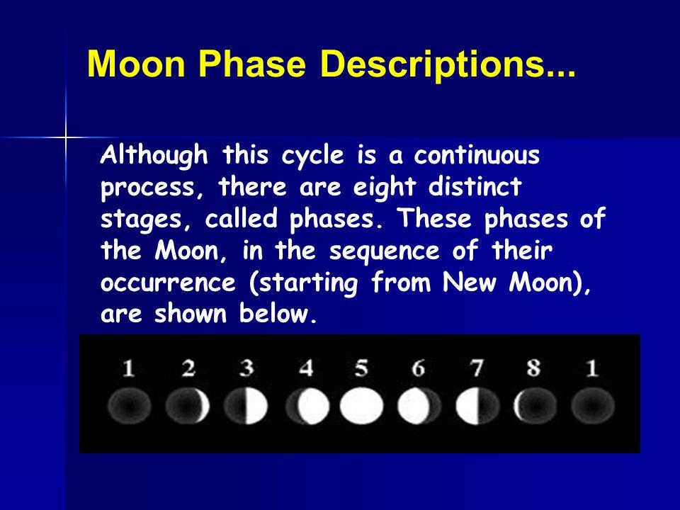 Moon Phase Descriptions...