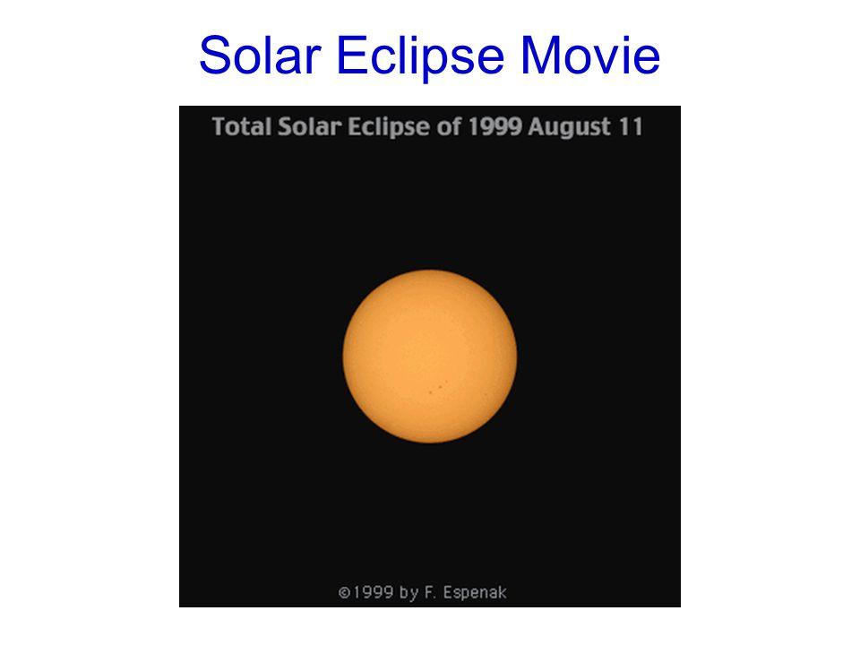 Solar Eclipse Movie