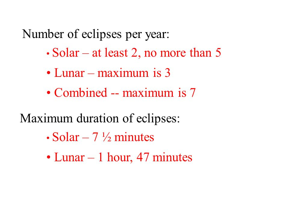 Number of eclipses per year: