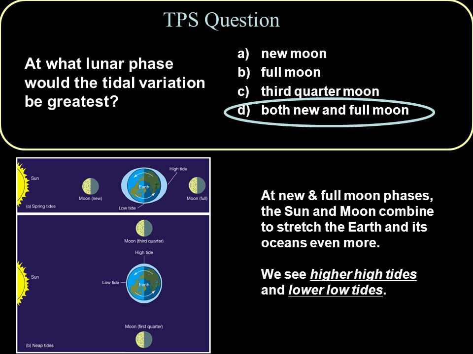 TPS Question new moon. full moon. third quarter moon. both new and full moon. At what lunar phase would the tidal variation be greatest