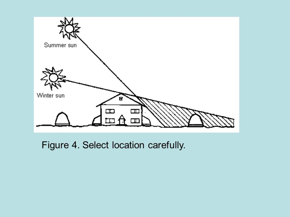 Figure 4. Select location carefully.