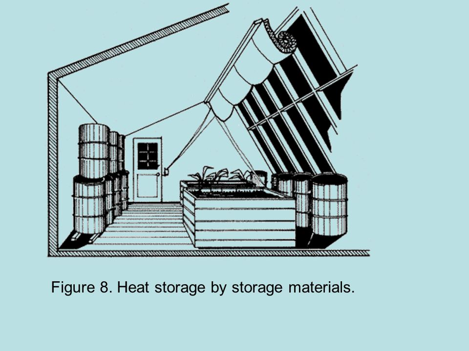 Figure 8. Heat storage by storage materials.