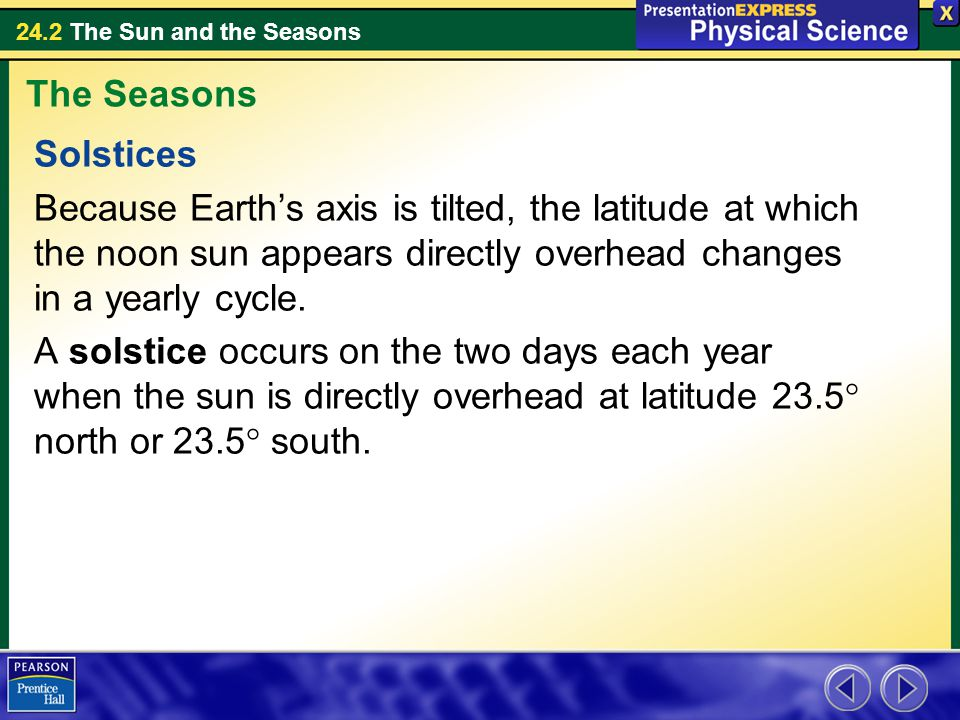 The Seasons Solstices. Because Earth's axis is tilted, the latitude at which the noon sun appears directly overhead changes in a yearly cycle.