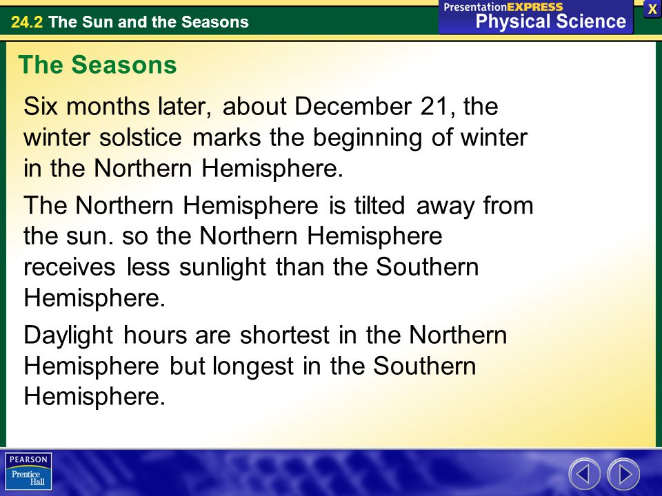 The Seasons Six months later, about December 21, the winter solstice marks the beginning of winter in the Northern Hemisphere.