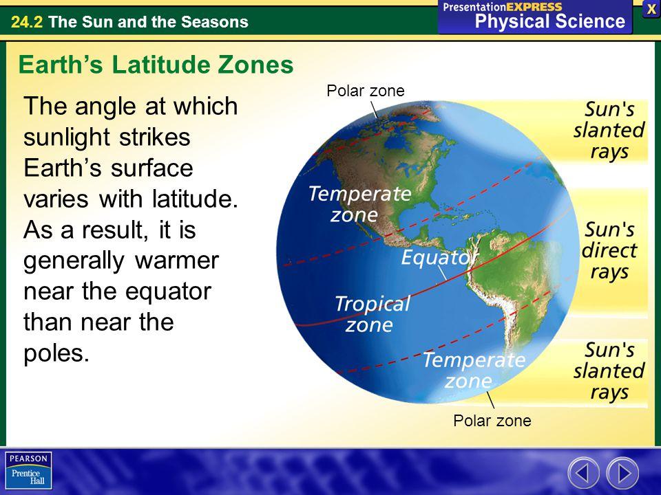 Earth's Latitude Zones
