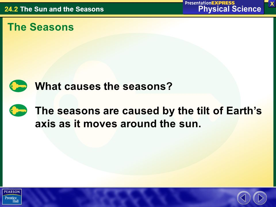 The Seasons What causes the seasons.