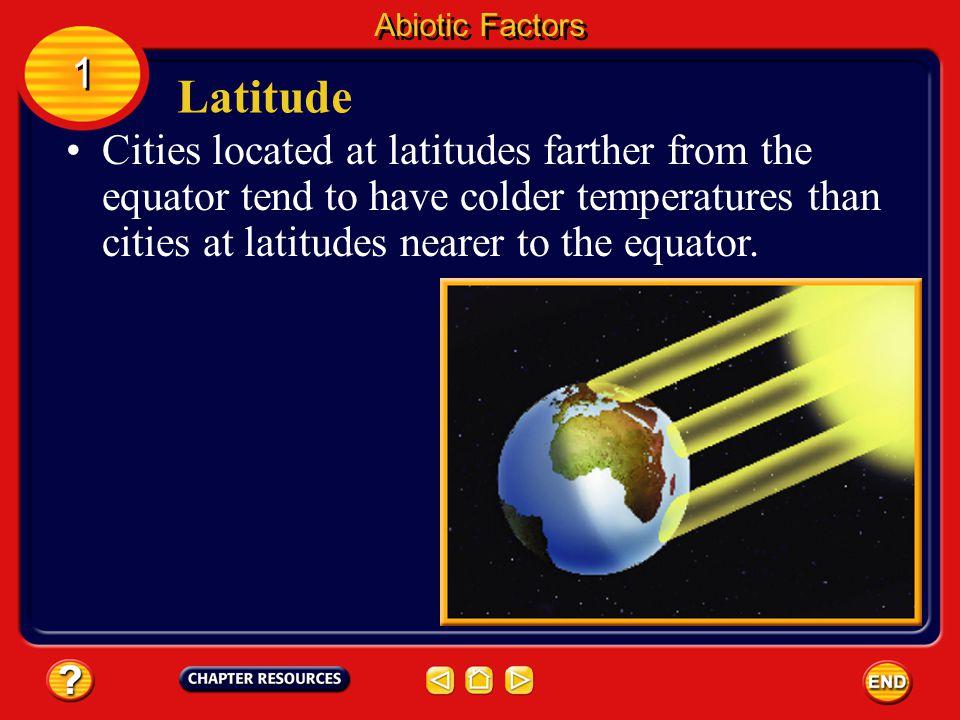 Abiotic Factors 1. Latitude.