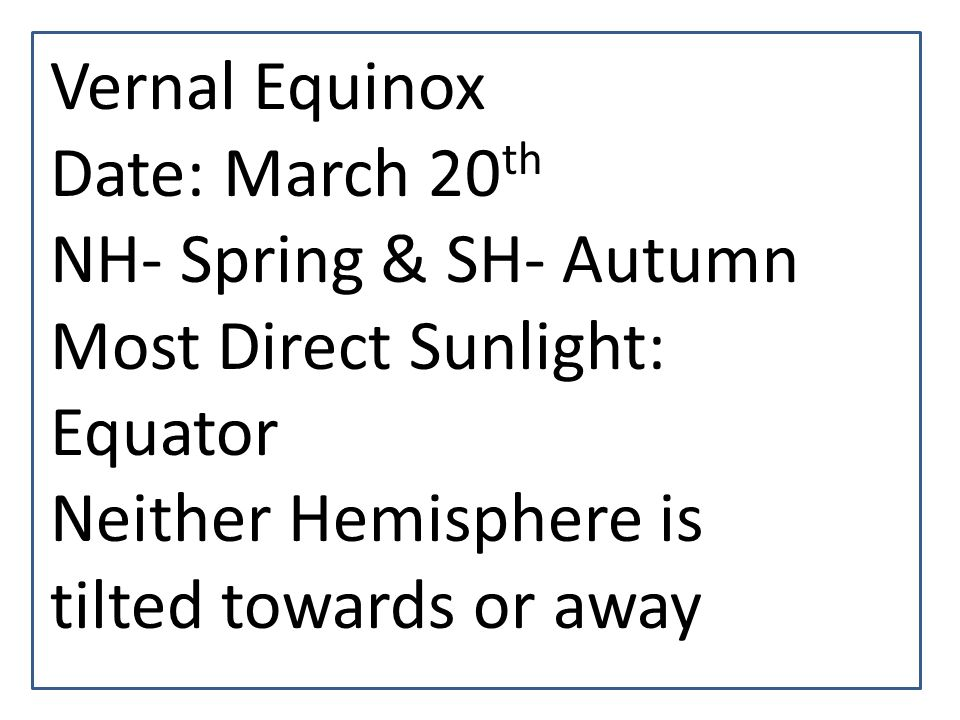Vernal Equinox Date: March 20th. NH- Spring & SH- Autumn.