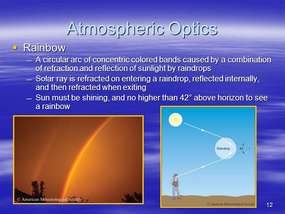 Atmospheric Optics Rainbow