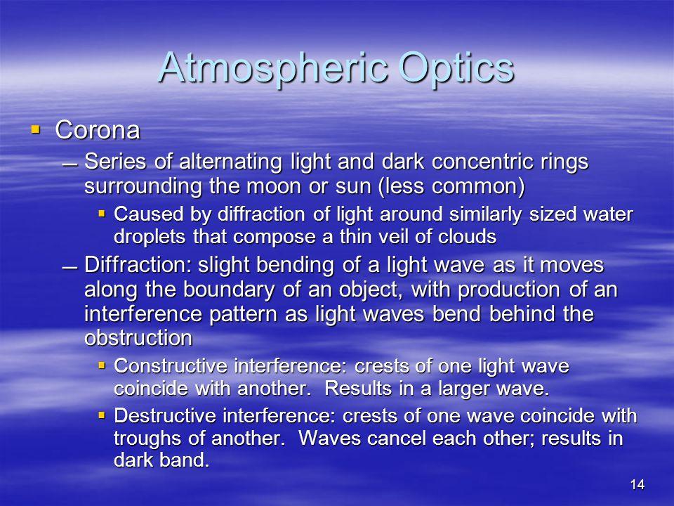 Atmospheric Optics Corona