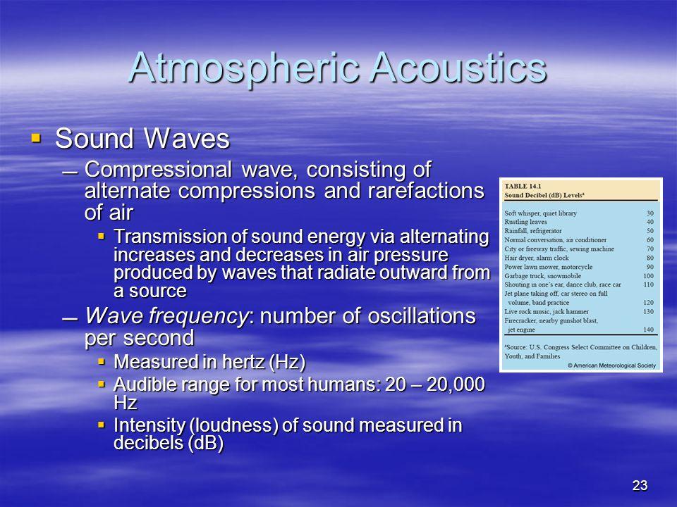 Atmospheric Acoustics
