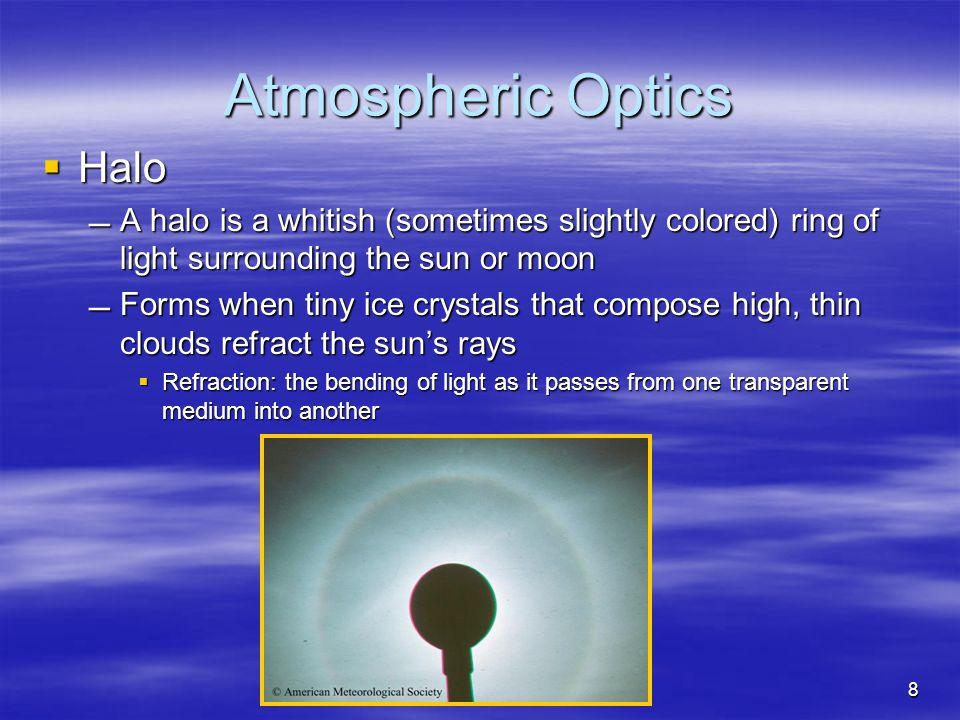 Atmospheric Optics Halo