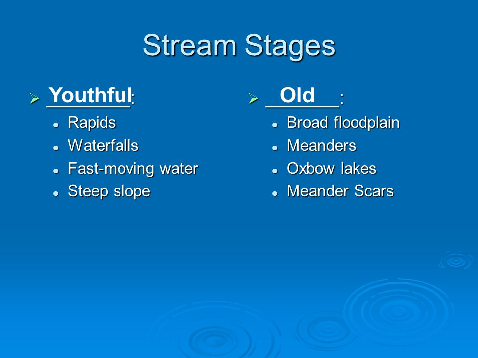 Stream Stages Youthful Old ________: _______: Rapids Waterfalls