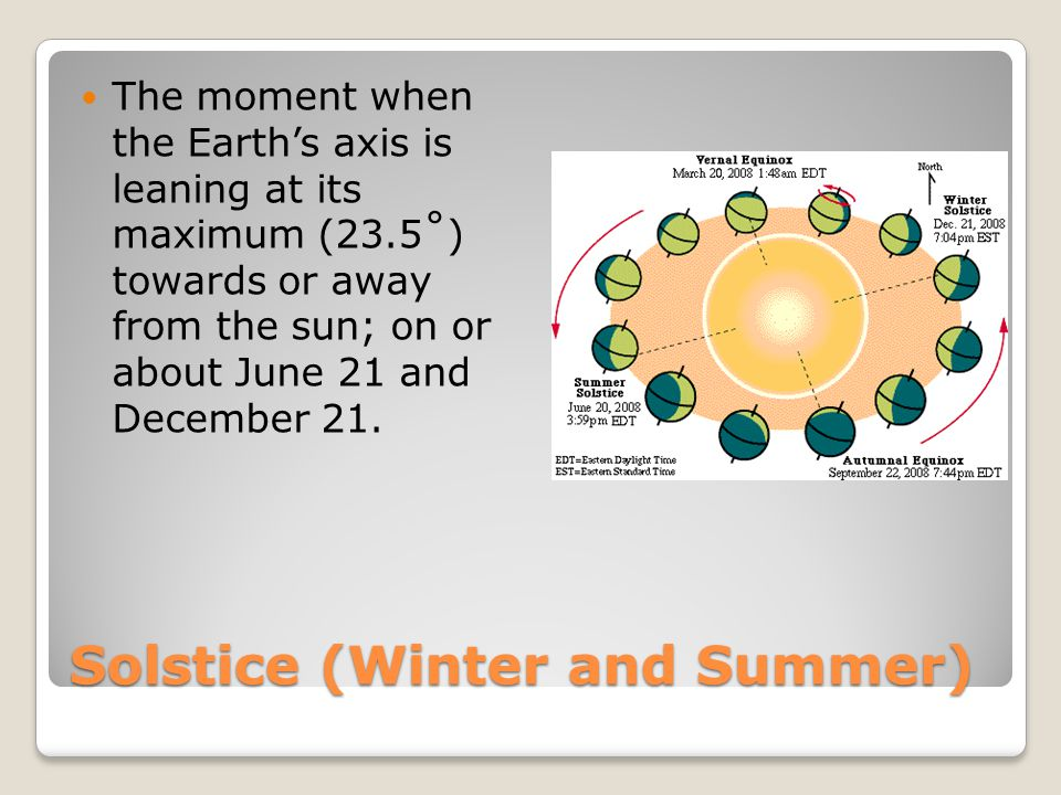Solstice (Winter and Summer)